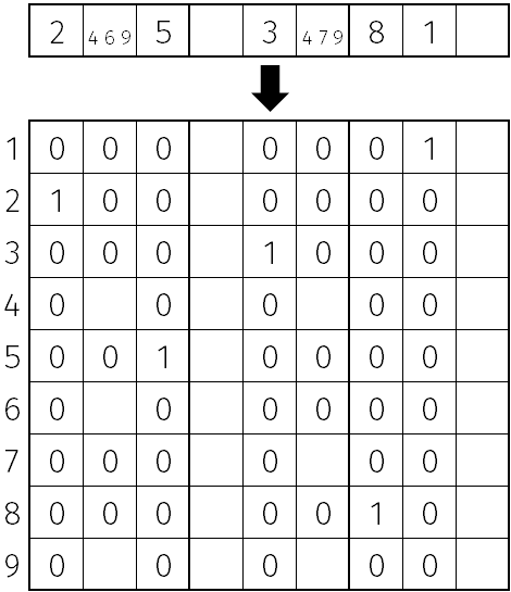 A player, a computer and a mathematician enter a bar    to
